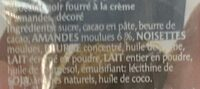 Giandor Noir Fourré - Ingredienti - fr