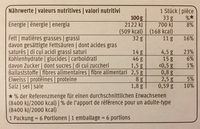 Migros Pastetli - Informations nutritionnelles - fr