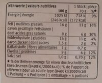 Ramequins au fromage - Informations nutritionnelles - fr