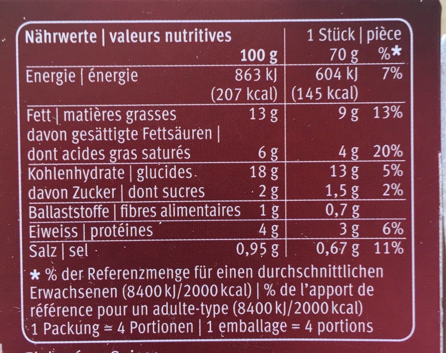Tartelettes aux champignons - Informations nutritionnelles - fr