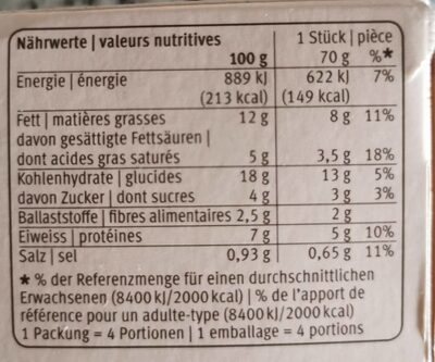 Ramequin aux oignons - Nutrition facts