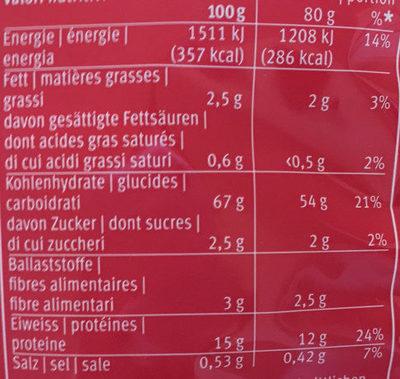 Nouillettes à la chinoise M-Classic - Nutrition facts - fr