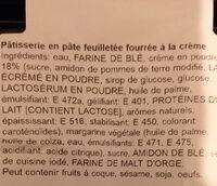 Cornets a la crème - Nutrition facts