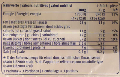 Brownies - Informations nutritionnelles - fr
