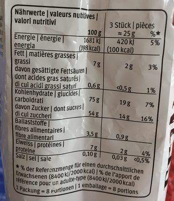 Feinste Leckerli - Nutrition facts