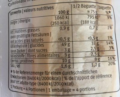 Baguettes - Informations nutritionnelles - fr