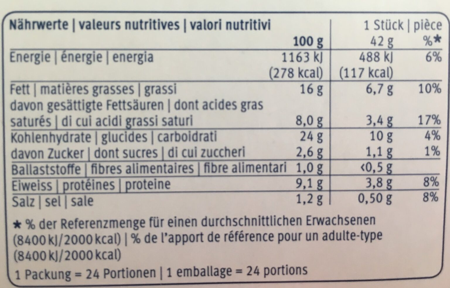 Happy Schinkengipfeli - Informazioni nutrizionali - de
