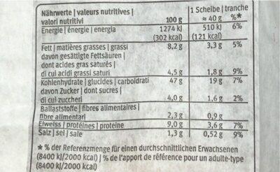 TRESSE AU BEURRE - Valori nutrizionali - fr