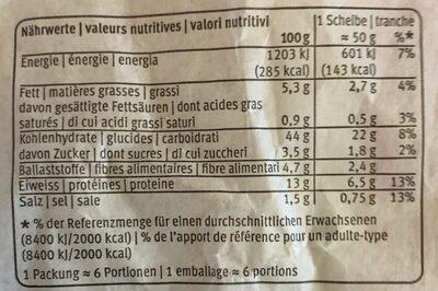 Kornknacker-Brot - Nutrition facts