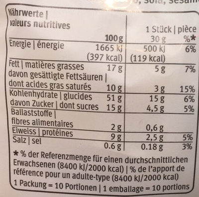 Mini Pandorini - Nutrition facts