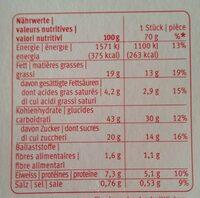 Boules de Berlin Framboise/Groseille - Valori nutrizionali - fr