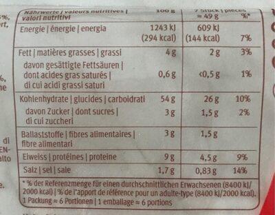 Pain a Fondue - Nutrition facts - de