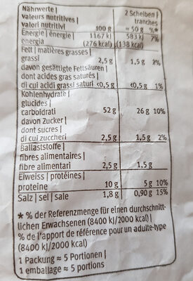 Baguette au four à pierre - Valori nutrizionali - fr