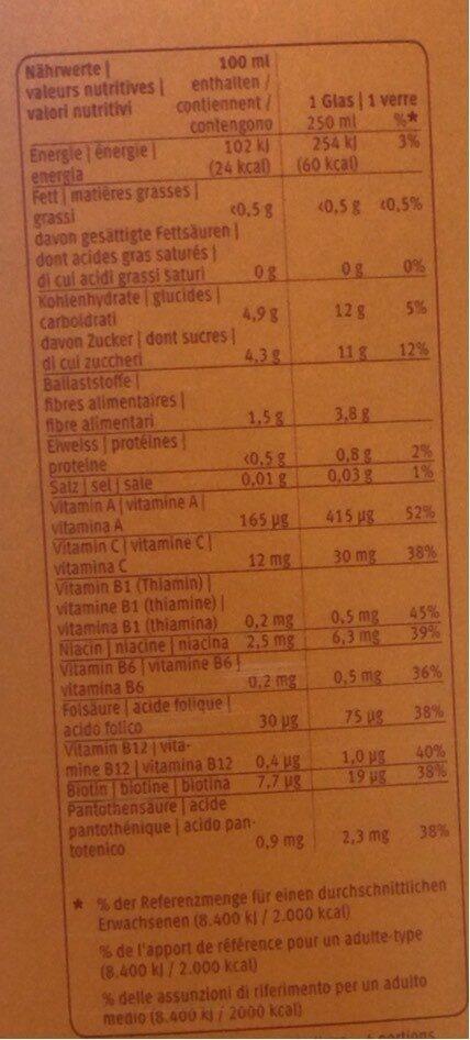 Actilife Bun Di - Informazioni nutrizionali - fr