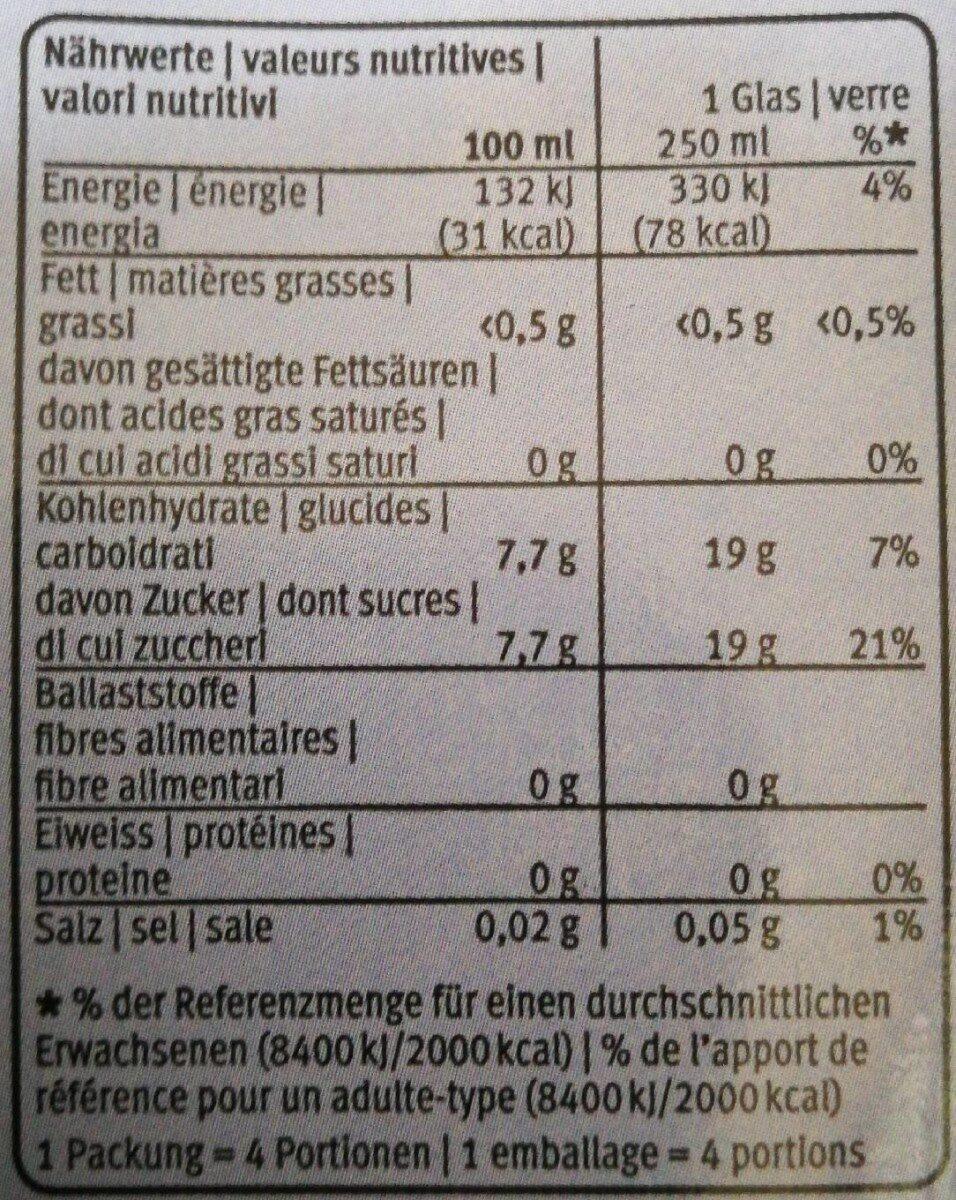Ice Tea - Voedingswaarden - de