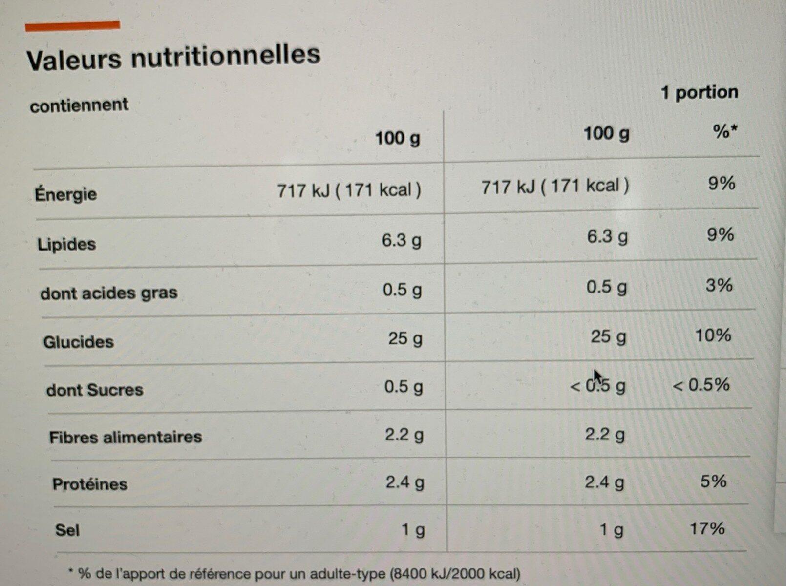 M-Classic Delicious Croquettes de Rösti - Informations nutritionnelles - fr