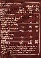 Rösti à la bernoise, au lard - Voedingswaarden - fr
