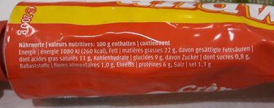 Crème Sandwich - Informations nutritionnelles