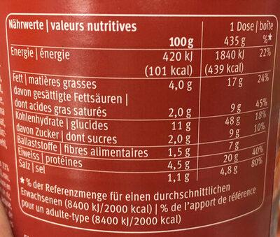 Ravioli à la bolognaise - Voedingswaarden - de