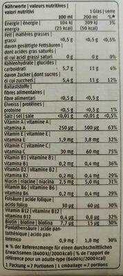 Nectar Multifruits - Informazioni nutrizionali - de
