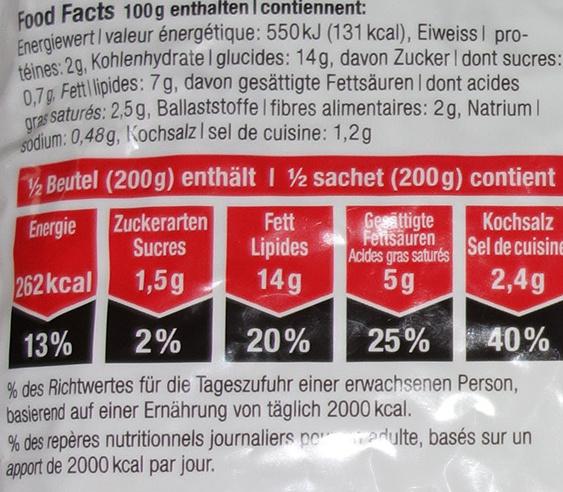 Rösti au beurre - Informations nutritionnelles - fr
