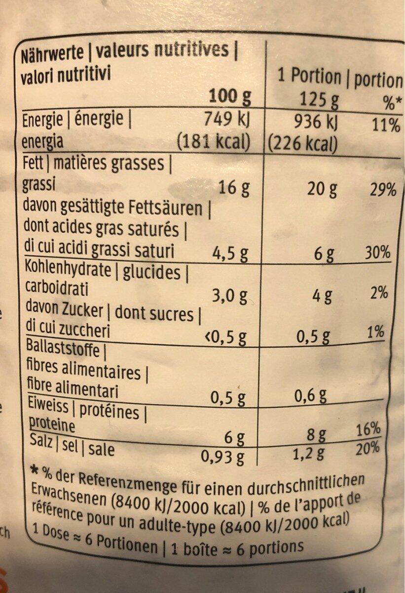 Farce pour vol-au-vent - Nutrition facts - fr