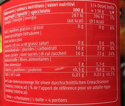 Fruit Cocktail Fruchtcocktail In Sirup - Informations nutritionnelles - fr
