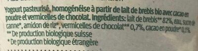Yogourt au lait de brebis - Ingrédients