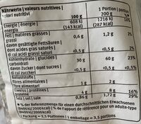 Gnocchi de pommes de terre - Informations nutritionnelles - fr