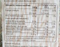 Lentilles vertes carottes - Valori nutrizionali - fr