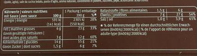Anna's Best Tradition, Kalbsgeschnetzeltes Zürcher... - Informations nutritionnelles