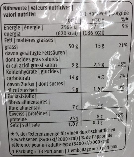 Arachides Salées - Valori nutrizionali - fr
