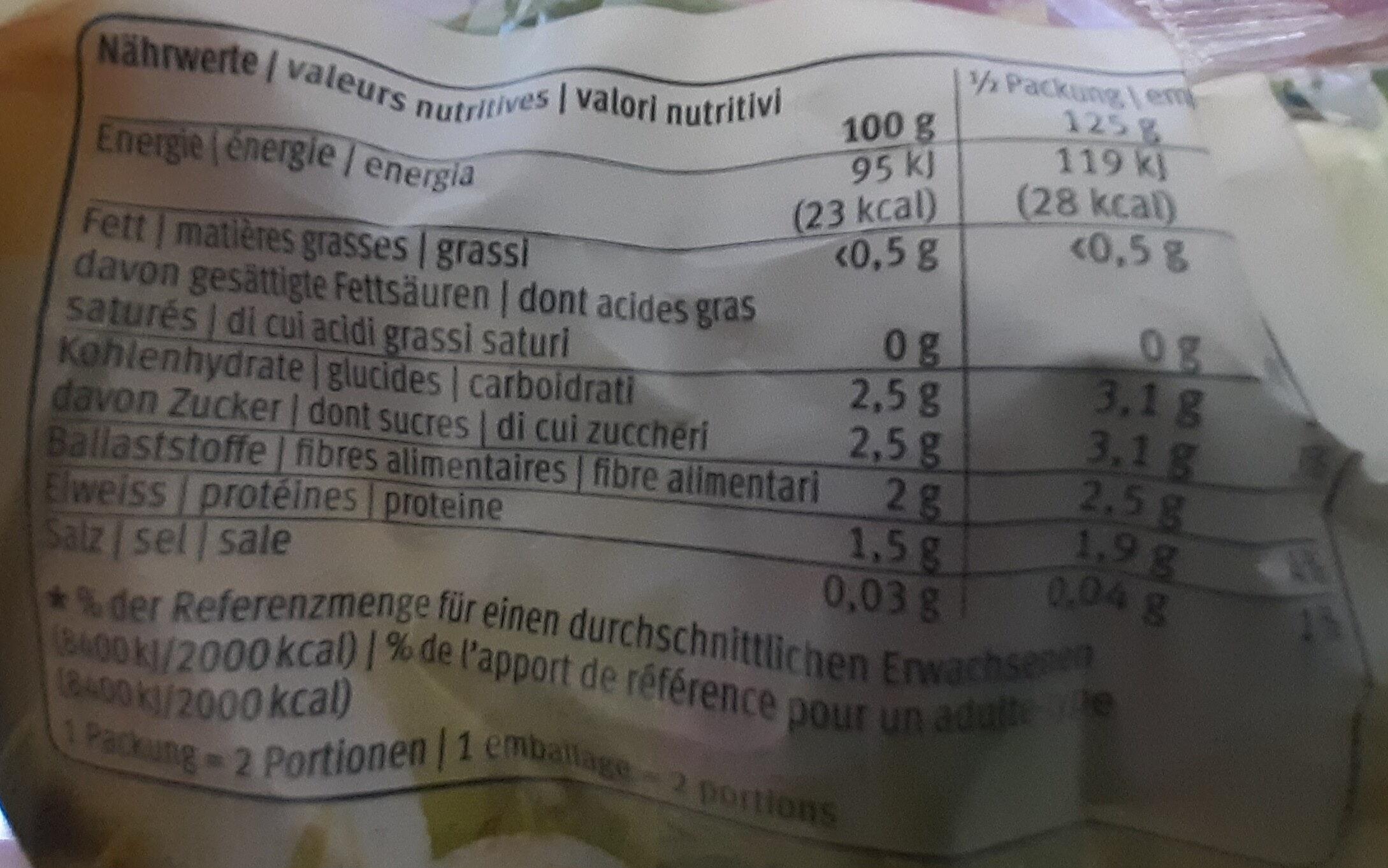 Oster Salat - Voedingswaarden - de