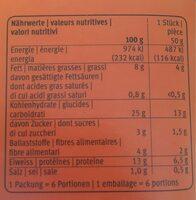 Lilibiggs Vegi Nuggets - Nutrition facts