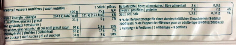 Biscuits d'avoine - Nutrition facts