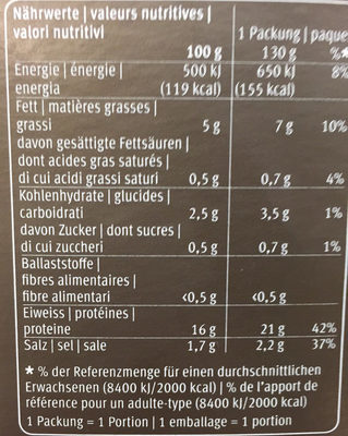 Couronne de Crevettes - Nutrition facts
