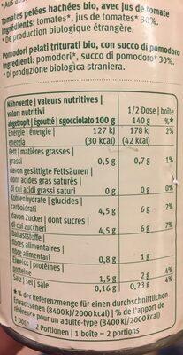 Tomates pelées hachées - Nährwertangaben - fr