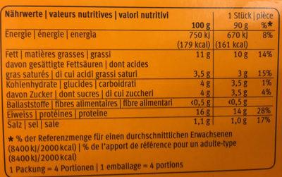 Pouletburger - Informations nutritionnelles