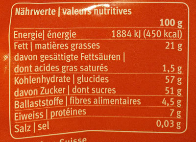 Étoiles à la cannelle - Nutrition facts