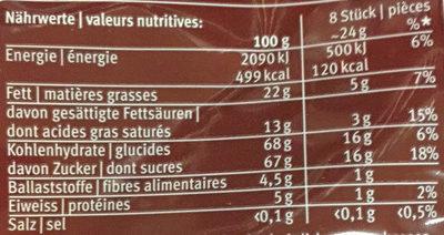 Petites Meringues au Chocolat - Informations nutritionnelles - fr