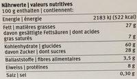 Bâtonnets aux noisettes - Informations nutritionnelles - fr