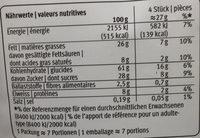 Zitronenherzli - Voedingswaarden - de
