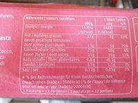 Crème glacé fraise - Informations nutritionnelles - fr