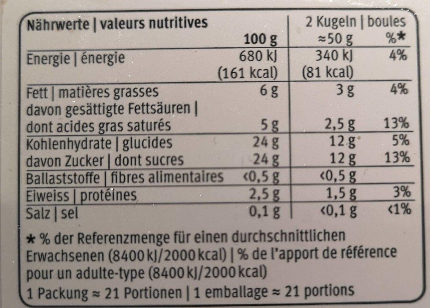 Glace vanille fraise - Valori nutrizionali - fr