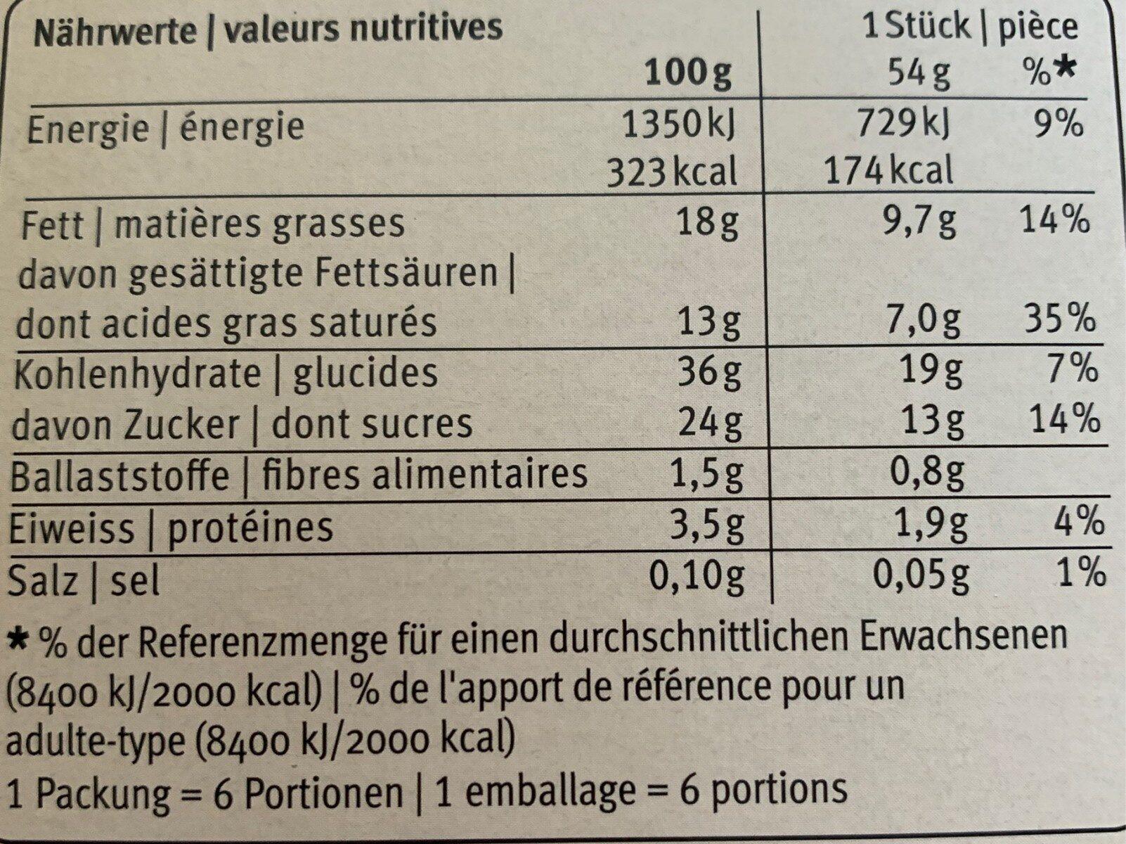 Sandwich - Nutrition facts