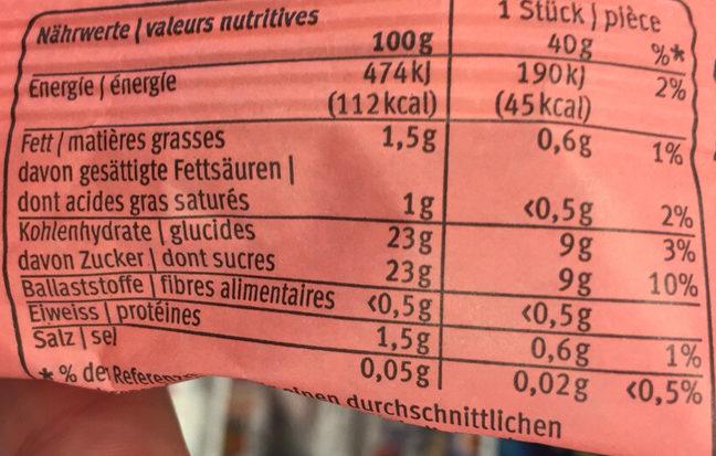 Mini-Maxi - Nutrition facts