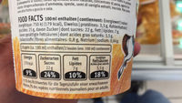 Mary Jane's Swiss Chilbi - Nutrition facts