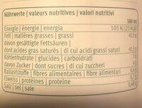 Gemüsecocktail BIO - Nutrition facts - de