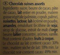 Swiss Premium Chocolate Chocolats Assortis - Ingrediënten - fr