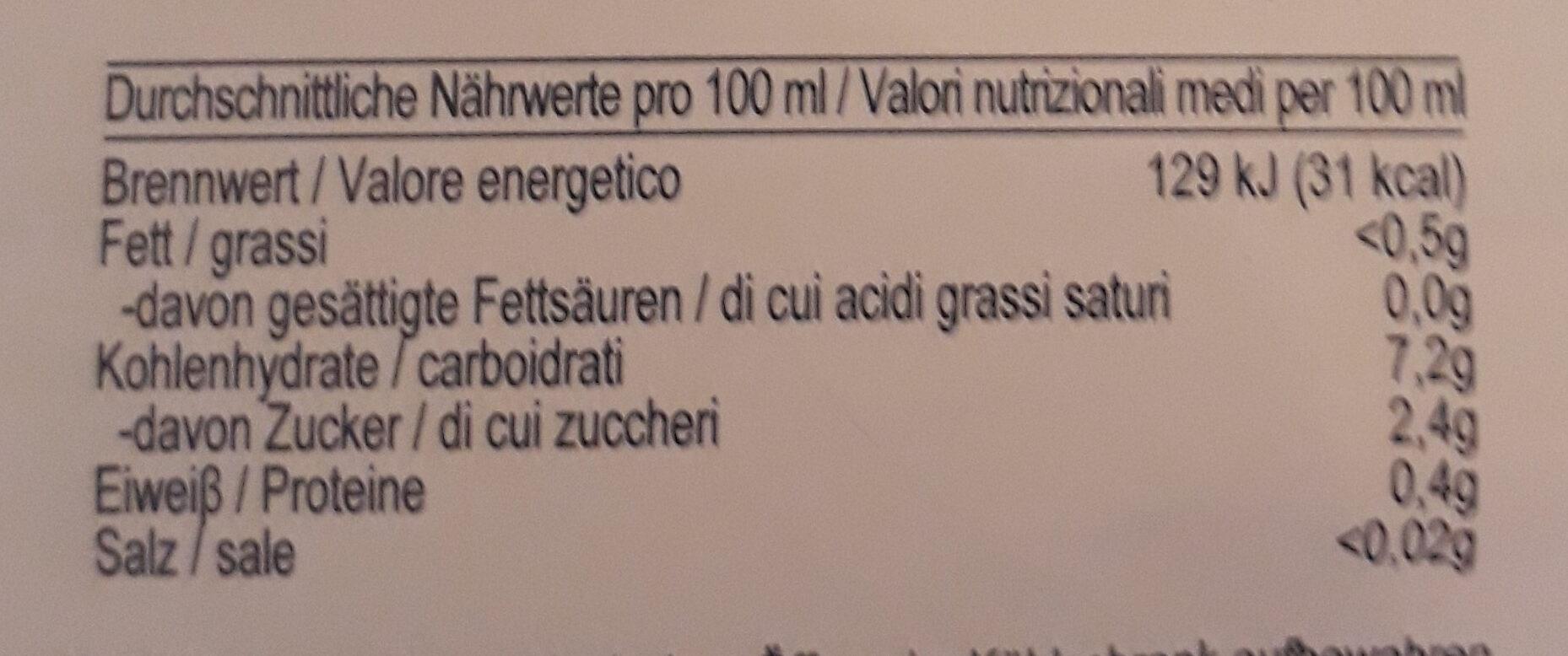 Zitronensaft - Nährwertangaben - de